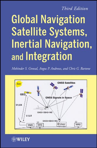 Global Navigation Satellite Syst...