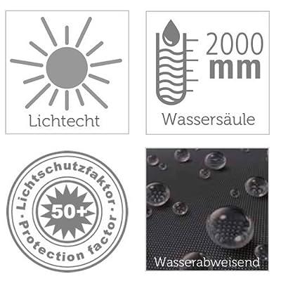 Schutzhülle Schirmhülle Schirmhaube Deluxe für Sonnenschirm 250 - 450 cm von Wehncke bei Gartenmöbel von Du und Dein Garten