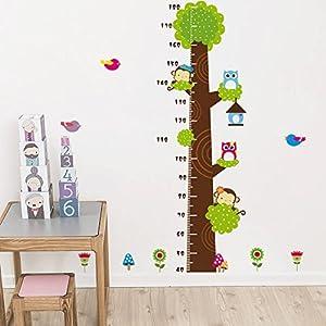 Aufkleber Kinderzimmer Möbel   Deine-Wohnideen.de