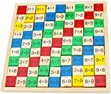 Toys of Wood Oxford Wooden Times Table Board