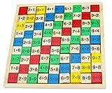 Toys of Wood Oxford TOWO Table de Multiplication de Bois - Jeu de Maths de Plateau avec 91 Blocs et numéros de Bois colorés - Jouets éducatifs en Bois pour Enfants