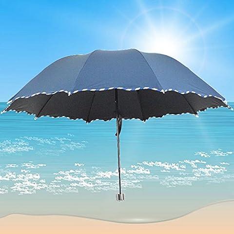 Dieci ossa colla ondulato nero sole ombrello