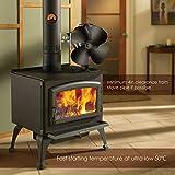 CHAOBEITE Ventilator für Holzöfen Kaminöfen - 4