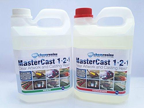 resina-epossidica-di-alta-qualita-trasparente-4kg-stabilizzato-ai-raggi-uv-fornito-con-indurente-e-a