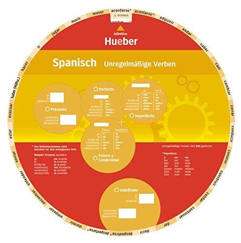 Wheel. Unregelmäßige Verben Spanisch. Sprachdrehscheibe