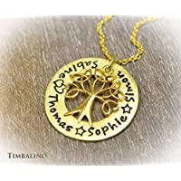 Kettenanhänger in Gold mit Namen, Lebensbaum, Gravur