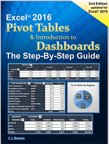 Excel Pivot Tables & Introduction To Dashboards The Step-By-Step Guide (English Edition) por C.J. Benton