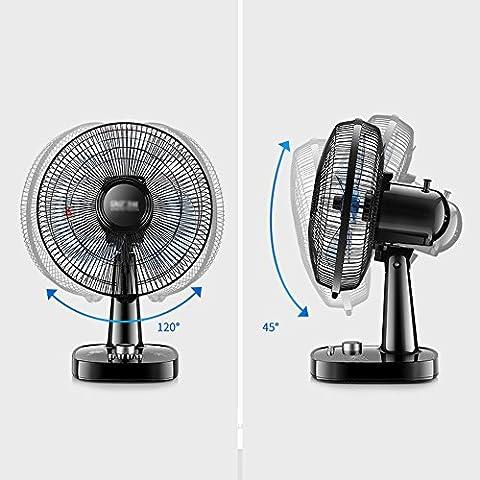 Hogar-Temporizacin-Ventilador-de-escritorio-Ahorro-de-energa-Shaking-Head-Ventilador-vertical-silencioso