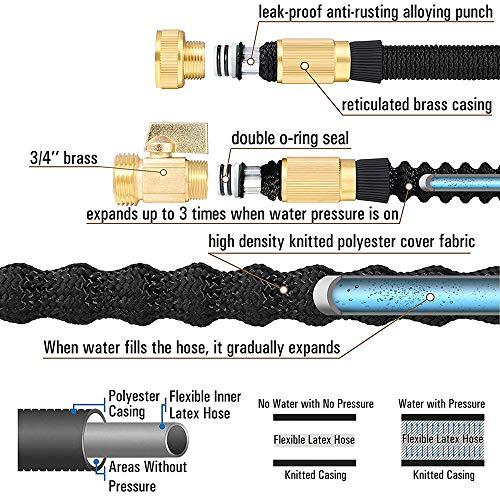 HOMMINI Tuyau Arrosage Extensible,Tuyau d'arrosage Flexible Rétractable 30M (100 Feet) avec 100% Valve en Laiton et Connecteur, 9 Fonctions Pistolet Flexible pour Irrigation, Jardinage et Nettoyage