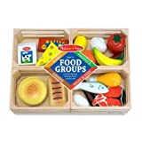 Food Groups - Best Reviews Guide