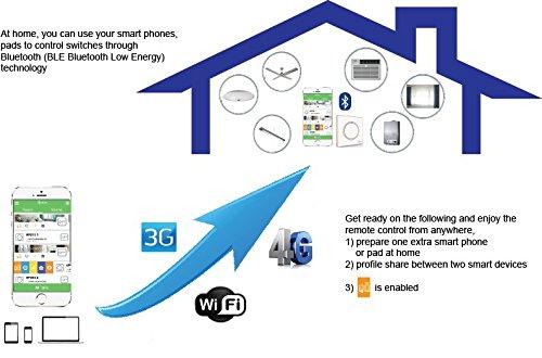 Nuova generazione Smart Light interruttore on/off, controllo remoto tramite iPhone/Android Smart Phone/tablet via Bluetooth, WiFi 3G 4G LTE, marrone Gold