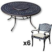 Gartentisch rund metall antik  Suchergebnis auf Amazon.de für: gartentisch rund metall antik ...