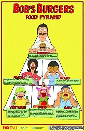Bobs Burgers food Pyramid poster 61cmx91cm