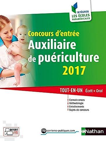Concours d'entrée Auxiliaire de puériculture