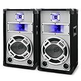 Sytec stylishes PA Lautsprecher-Boxen Paar mit musiksensitiven blauen LED-Lichteffekt (2x 400W RMS, 3-Wege, 25cm Subwoofer ) weiße Frontbespannung