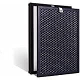 Airifi Compatible HEPA and Activated Carbon Filter Set for Philips Air Purifier models AC4014 and AC4072