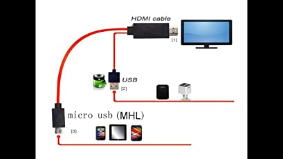 Inventia Micro USB MHL to HDMI Cable Adapter HDTV Compatible with All Smartphones MHL to HDMI Media Adapter Kit 6.5 Feet (2M) Universal MHL Micro USB to HDMI Cable 1080P HDTV Adapter for [MHL Enable Devices] Samsung Galaxy S5 S4 S3 Note 3 (N5100 N9000 N9006) Note 4 SM-N910A Galaxy Tab 3 8.0 T310 HTC LG Sony(Power is Compulsory)- 1 yr Warranty