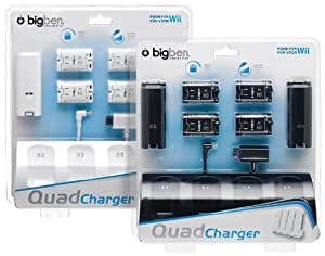 Station de charge - Quad Charger