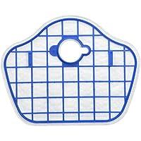 Philips SmartPro Compact FC8013/01 accesorio y suministro de vacío - Accesorio para aspiradora (SmartPro Compact FC8772, FC8774, FC8776, FC8972, 2 pieza(s))
