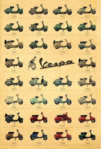 VESPA Scooter Vintage Kult XL Poster, A1, ca. 58 x 87 cm