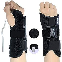 RhinoSport Handgelenkbandage Handgelenkstütze Handgelenkschiene, Schutzfunktion Schmerzlinderung und die Stabilität unterstützen, behilflich für Männer und Frauen (Rechte, S/M)