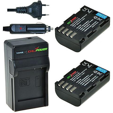 ChiliPower Panasonic DMW-BLF19, DMW-BLF19E Kit: 2x Batería (1950mAh) + Cargador para Panasonic Lumix DMC-GH3,