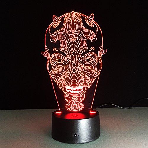 Neu Die Clowns 3D Led Lampara Birne 7 Farbwechsel Tisch Schreibtisch Stimmung Dimmen Lampe Atmosphäre 7 Farbe Halloween Dekor Geschenk A-1073
