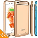 Best Alpatronix iPhone 6 Cases - iPhone 6S Battery Case, iPhone 6 Battery Case Review