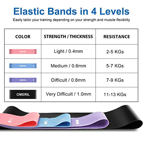 Zoom IMG-2 omeril bande fitness resistenza set