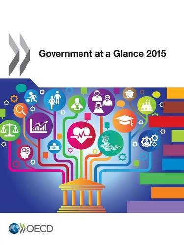 Government at a Glance 2015