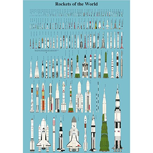 Meishe Art Poster Print Vintage Raketen der Welt Military Collection Home Office Wand Decor Bilder...