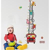 Messlatten für Kinderzimmer | Amazon.de