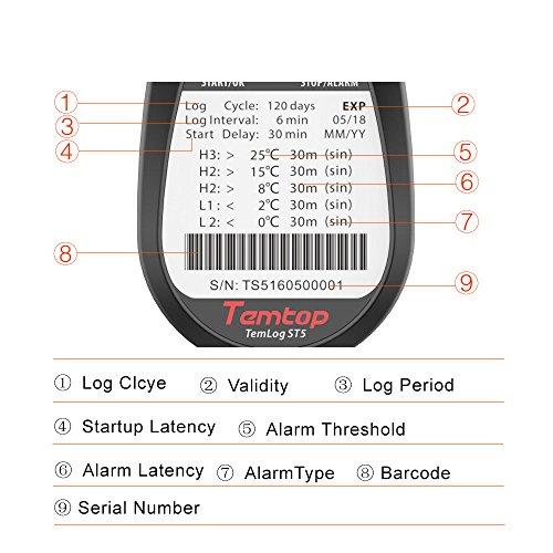 Temlog Logst-5jetables PDF Température Enregistreur de données