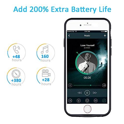 7200 mAh Funda Bateria para iPhone 6 Plus/6S Plus, Power Bank Bovon Bateria Externa Recargable Cargador Portatil Protector Estuche de Carga para iphone 6 Plus/ 6S Plus (5.5 Inch)