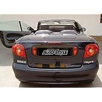 Autostyle 1038 Protección contra el viento para Renault Megane I Cabriolet ...