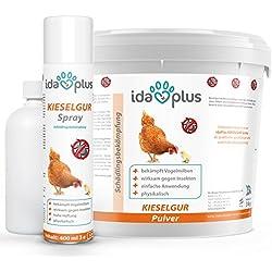 Ida Plus - Kieselgur / Kieselerde Anti Milben - Premium SET - Pulver (12 Liter) & Spray (Sprüher) - Diatomeenerde - Mittel gegen rote Vogelmilbe & Insekten für Hühner (Huhn) & Geflügel sowie Nager (Hase, Kaninchen, Meerschweinchen) inkl. praktischer Stäube-Flasche