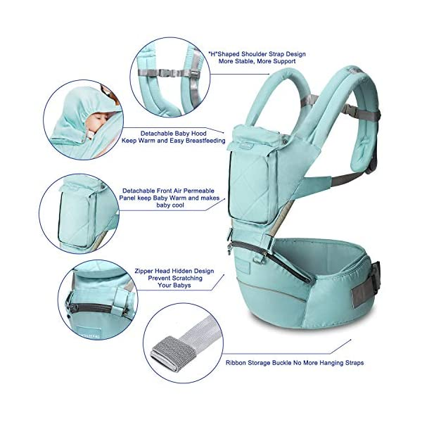 "Windsleeping Toddler Baby Carrier with Hood for All Seasons,6-in-1 Ways to Carry,Hip Seat Carrier Front and Back,Silicone Skid-Proof Seat Surface,Suit for Infant,Toddler,Kids,Newborn - Blue Windsleeping [Specification] - Watch more detail video please click: https://www.amazon.com/dp/B07N3V4SDL?ref=dp_vse_rvc0.Size of the child carrier backpack is: L 29.4*H 27.3*W 19.2CM(11.5""*10.7""*7.5""). Weight: 1.05KG(2.31lbs). Max load-bearing: Up to 40 pounds/ 20Kg. Suitable 3-36 months age children [Breathable Natural Latex & Cotton] - Made of natural latex, breathable cotton, natural latex can inhibit bacteria and allergens effectively, Unique breathable pinhole design can dissipate body heat and moisture, make comfort for both you and baby [Portable Split Design & 6 Carrier Ways ] - The waist stool of the baby travel carrier could be detached from upper strap, makes the waist stool can be used independently, can easily use when traveling. More than 6 ways to carrier: front inward, front outward, hip or back carry 8"