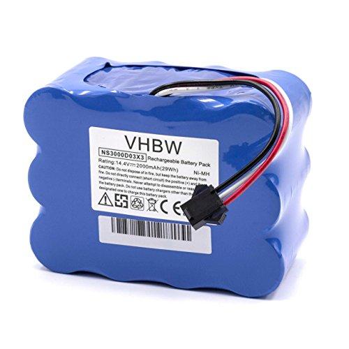 vhbw NiMH Batterie...