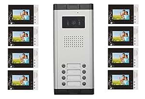 Portier interphone 8 appartements + 8 écrans