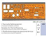 Schablone I.Thermische Verfahrens- technik mit Symbolen f�r Beh�lter