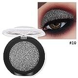 Mitlfuny Gesundheit Und SchöNheitDIY Dekoration 2019,20 Farben Lidschatten Diamant Makeup Perle Metallic Lidschatten-Palette Makeup Avai