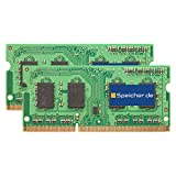 PHS-memory 8GB (2x4GB) Kit RAM Speicher für Synology DiskStation DS2415+ DDR3 SO DIMM 1600MHz PC3L-12800S Test