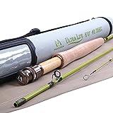 Maxcatch Ultra-lite Fliegenrute für Streams Panfish/Forellen angeln 1/2/3 Gewicht (2-weight 6ft 3-Piece)