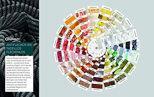 Bauknecht WM Pure 7G42 Waschmaschine Frontlader / A+++ -20% / 1400 UpM / 7 kg / Weiß / langlebiger Motor / Nachlegefunktion / Wasserschutz - 6