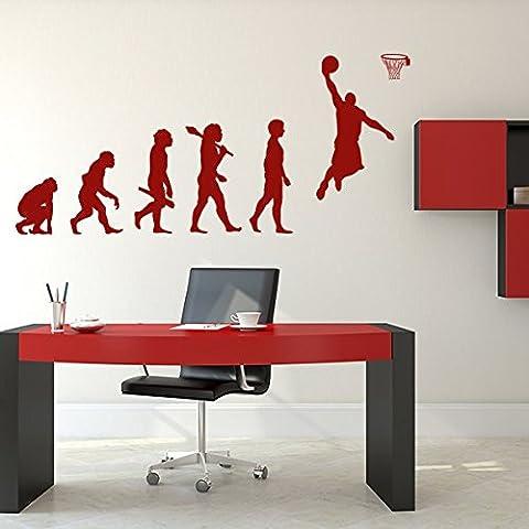 Evolution Joueur de basket - Sticker mural noir 55 x 25 cm (Muraux Décoration Murale Stickers Wall Decal Autocollants Salon Chambre d'enfants Nursery Made in Germany)