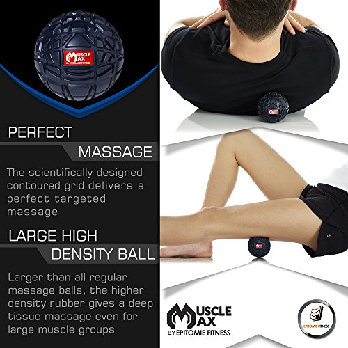 Trigger Point Massage – Exercise Balls & Accessories