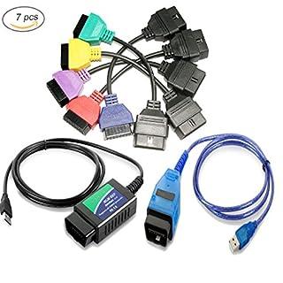 GLLC Diagnostic Blei Fünf Farbe OBD Kabel+ELM327 USB+KKL USB Cable Multiecuscan Alfaobd für