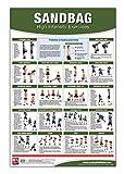 Sandbag poster esercizi/Chart–ad alta intensità esercizi–Migliorare la forza, l' agilità e potenza globale–Perdere Grasso e bruciare calorie rapidamente–Potenza... Interval Training