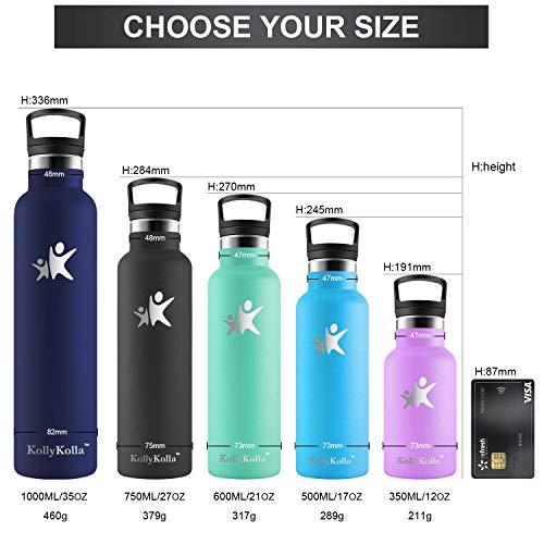 KollyKolla Coperchi per Bottiglie dAcqua plastica Senza BPA Bocca Standard da 47 mm Nero