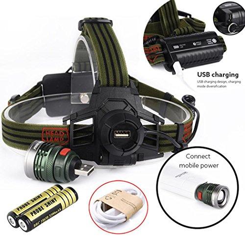 kopflampe-hansee-wasserdicht-scheinwerfer-von-sonde-glanzend-10000lm-xml-t6-scheinwerfer-scheinwerfe